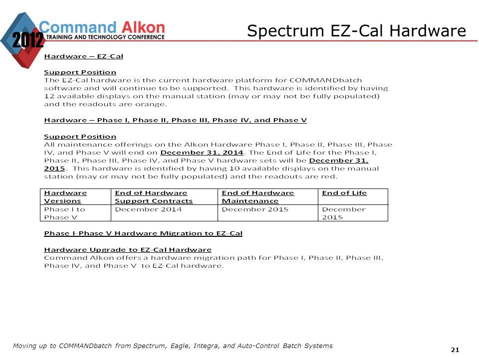 Spectrum EZ-Cal Hardware