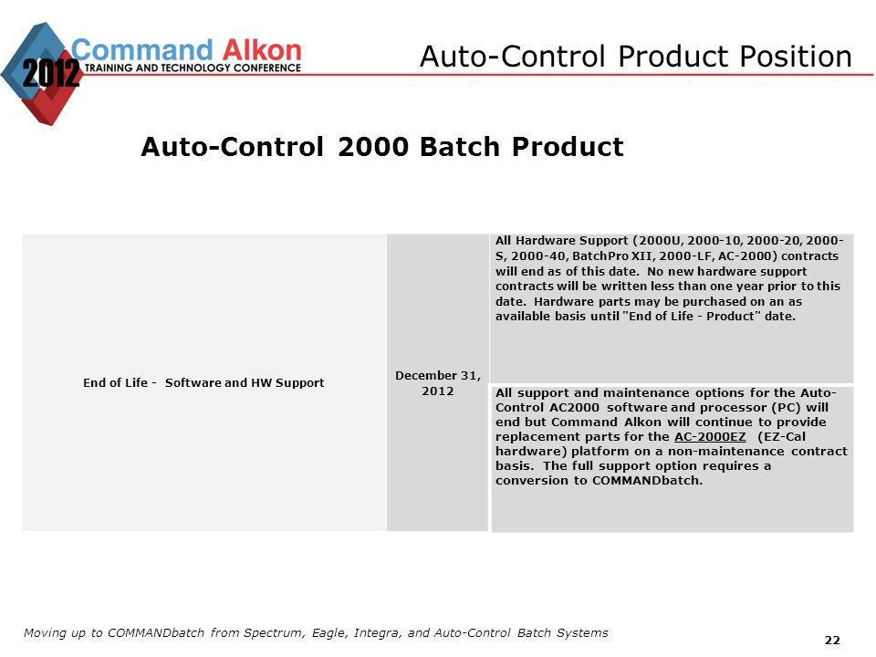 Auto-Control Product Position