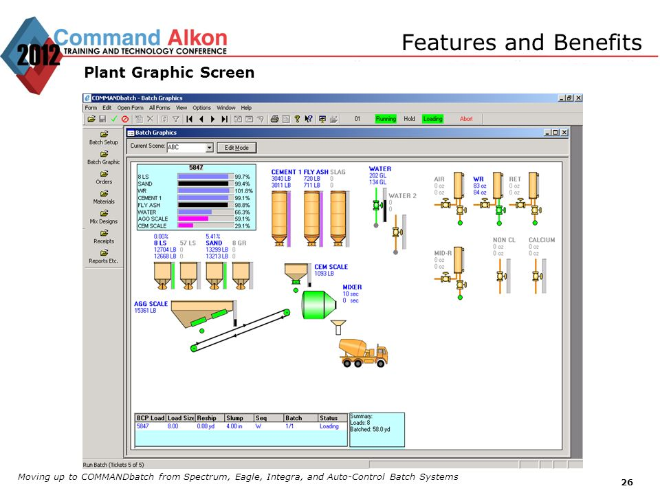 Features and Benefits Plant Graphic Screen