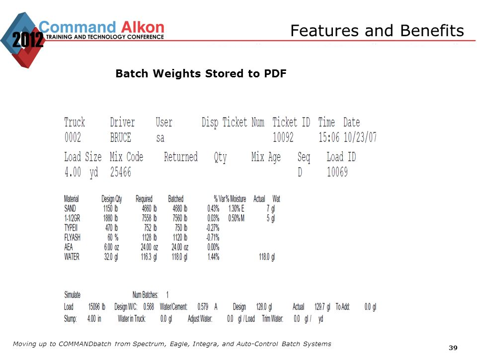 Batch Weights Stored to PDF