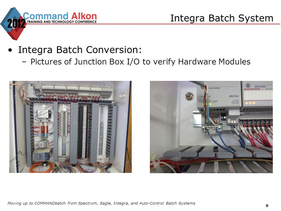 Integra Batch Conversion: