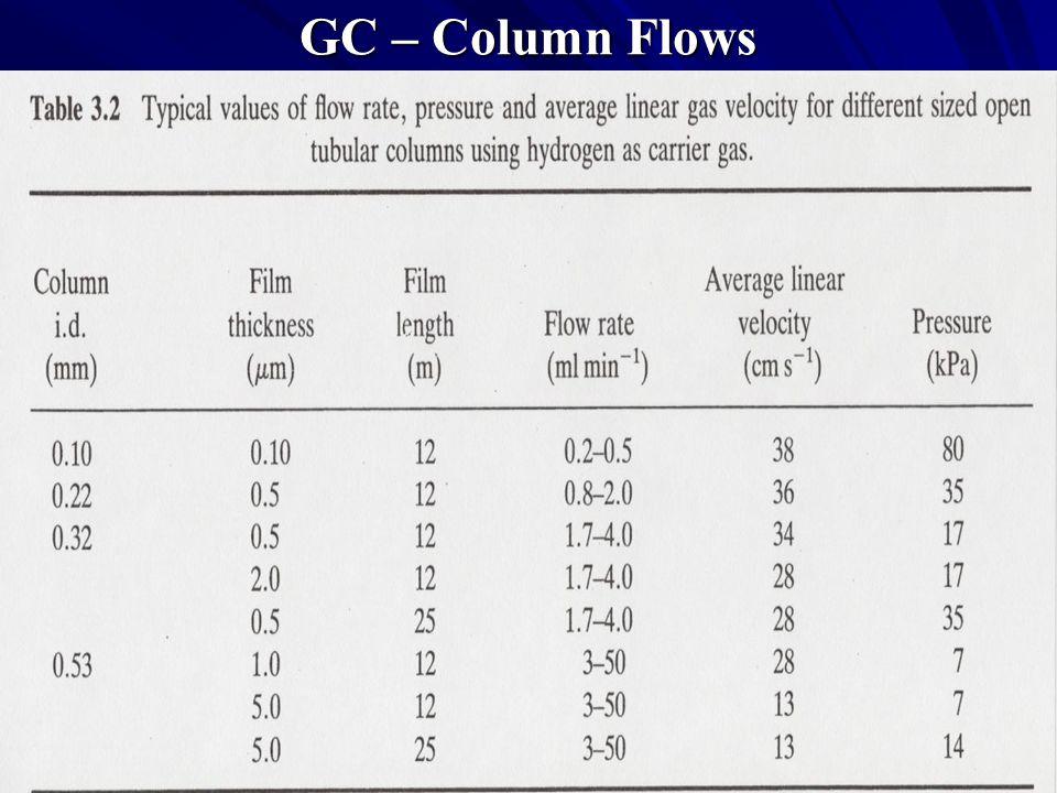 GC – Column Flows