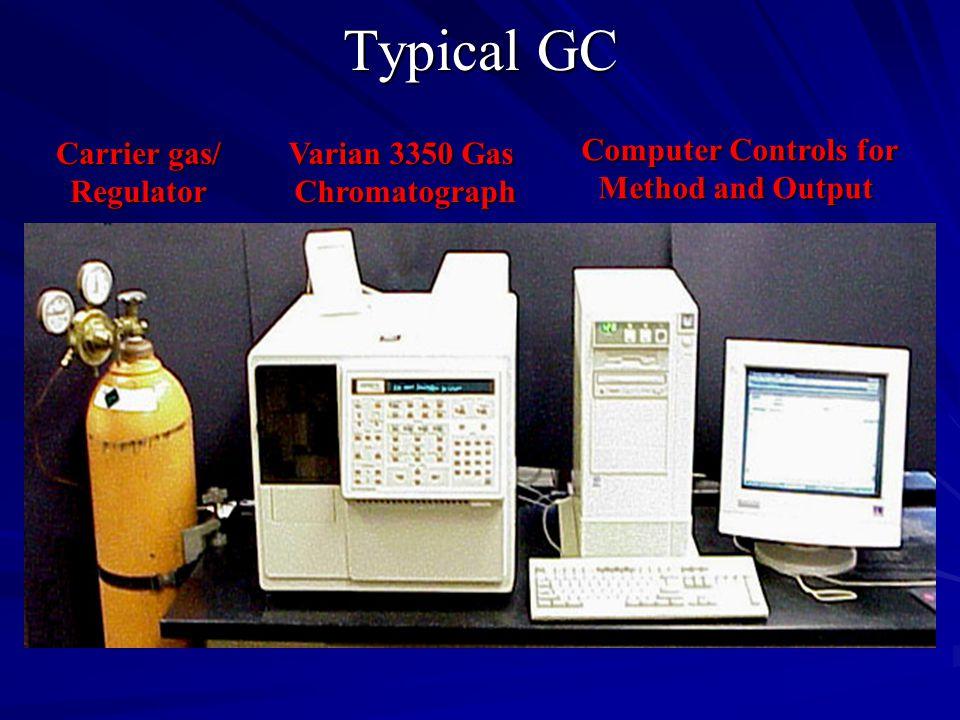 Typical GC Carrier gas/ Regulator Varian 3350 Gas Chromatograph