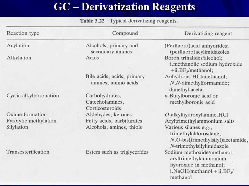 GC – Derivatization Reagents