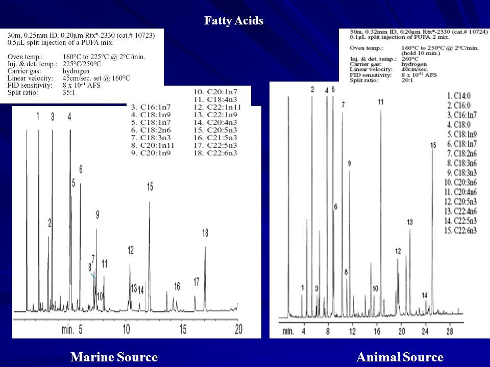 Fatty Acids Marine Source Animal Source