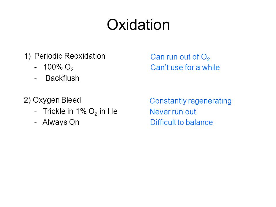 Oxidation Periodic Reoxidation Can run out of O % O2 - Backflush