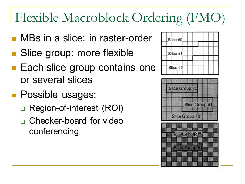 Flexible Macroblock Ordering (FMO)