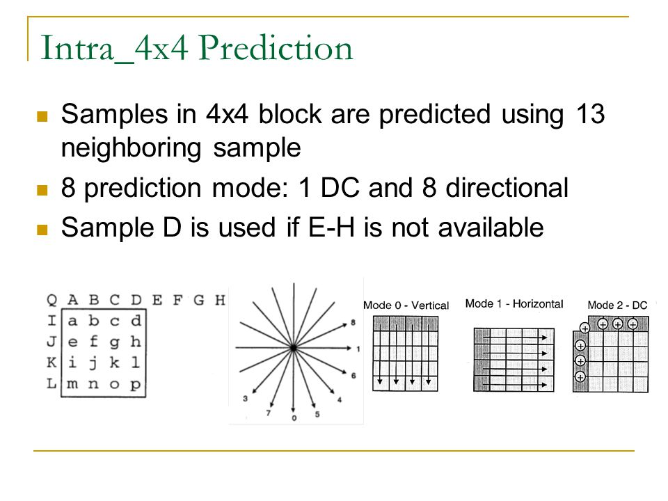Intra_4x4 Prediction Samples in 4x4 block are predicted using 13 neighboring sample. 8 prediction mode: 1 DC and 8 directional.