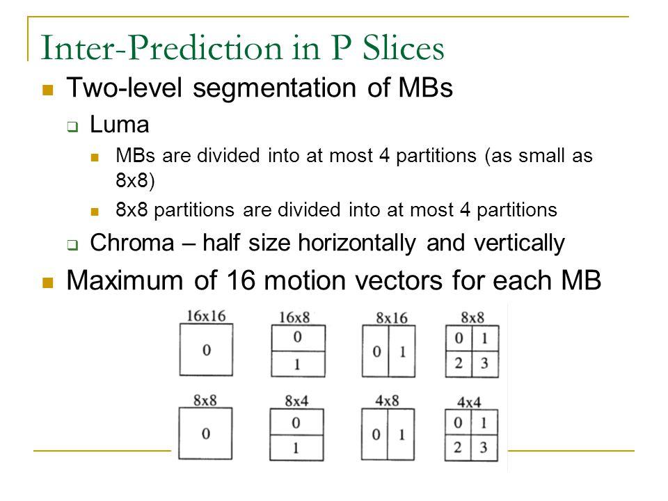 Inter-Prediction in P Slices