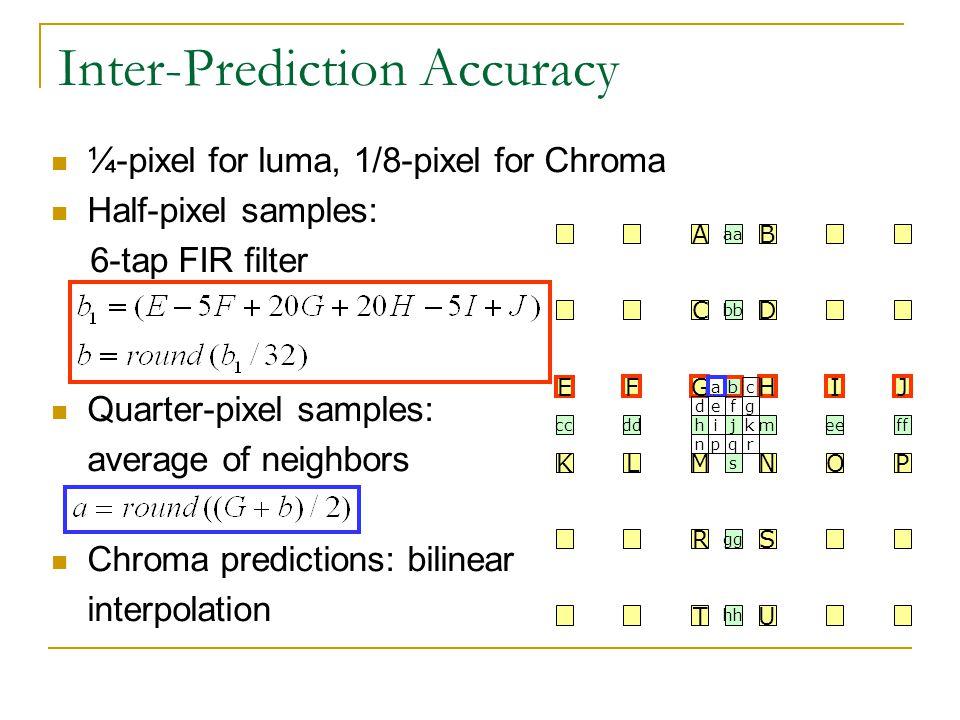 Inter-Prediction Accuracy
