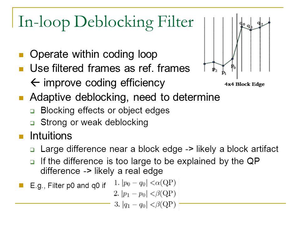 In-loop Deblocking Filter