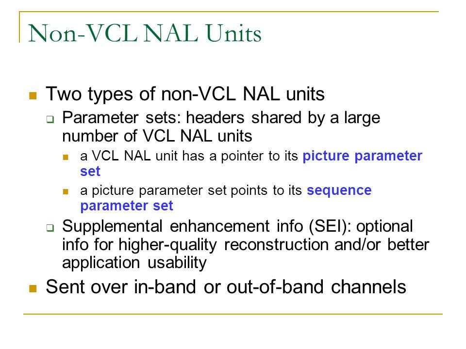Non-VCL NAL Units Two types of non-VCL NAL units