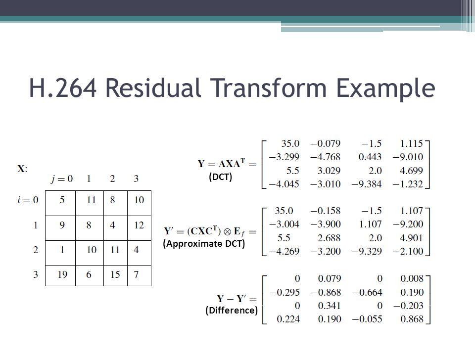 H.264 Residual Transform Example