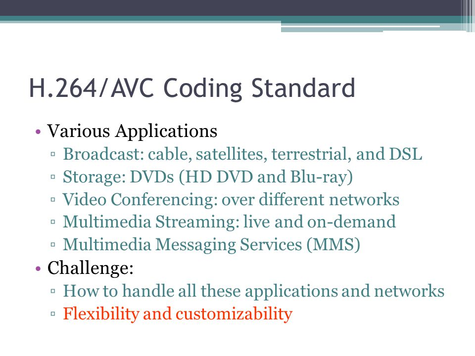 H.264/AVC Coding Standard Various Applications Challenge: