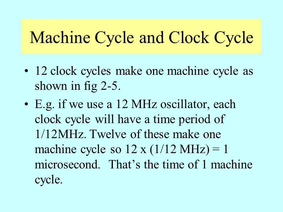 Machine Cycle and Clock Cycle