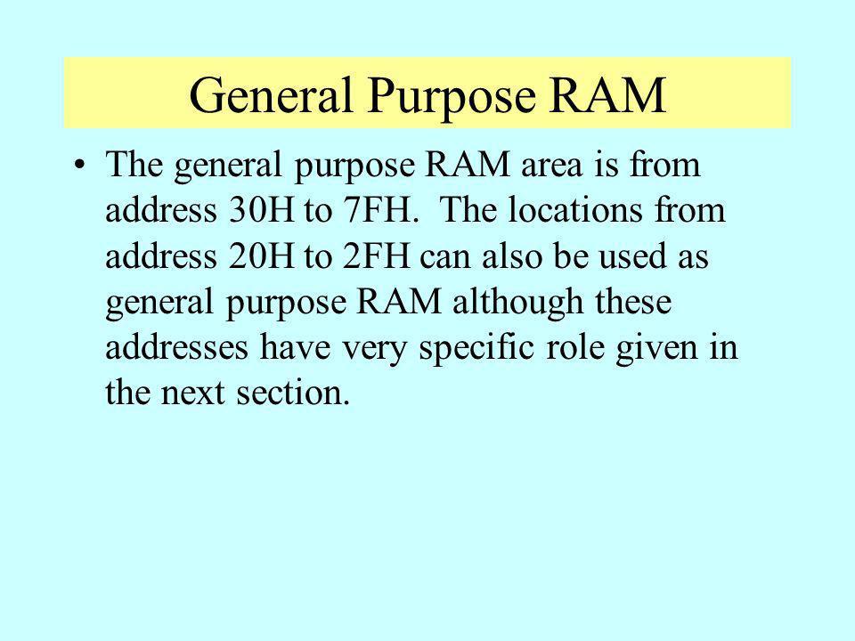 General Purpose RAM