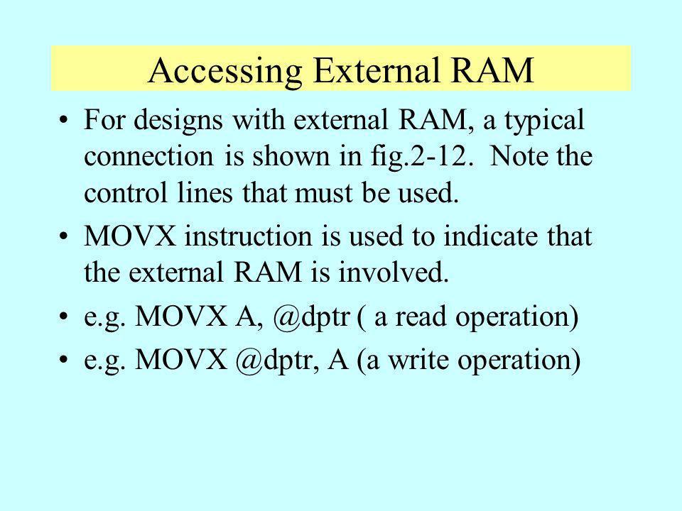 Accessing External RAM