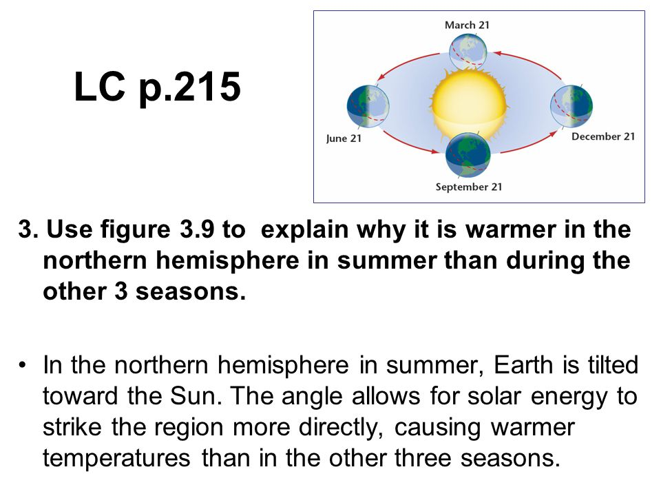 LC p.215 3. Use figure 3.9 to explain why it is warmer in the northern hemisphere in summer than during the other 3 seasons.