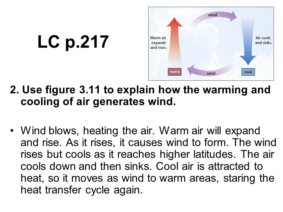 LC p.217 2. Use figure 3.11 to explain how the warming and cooling of air generates wind.