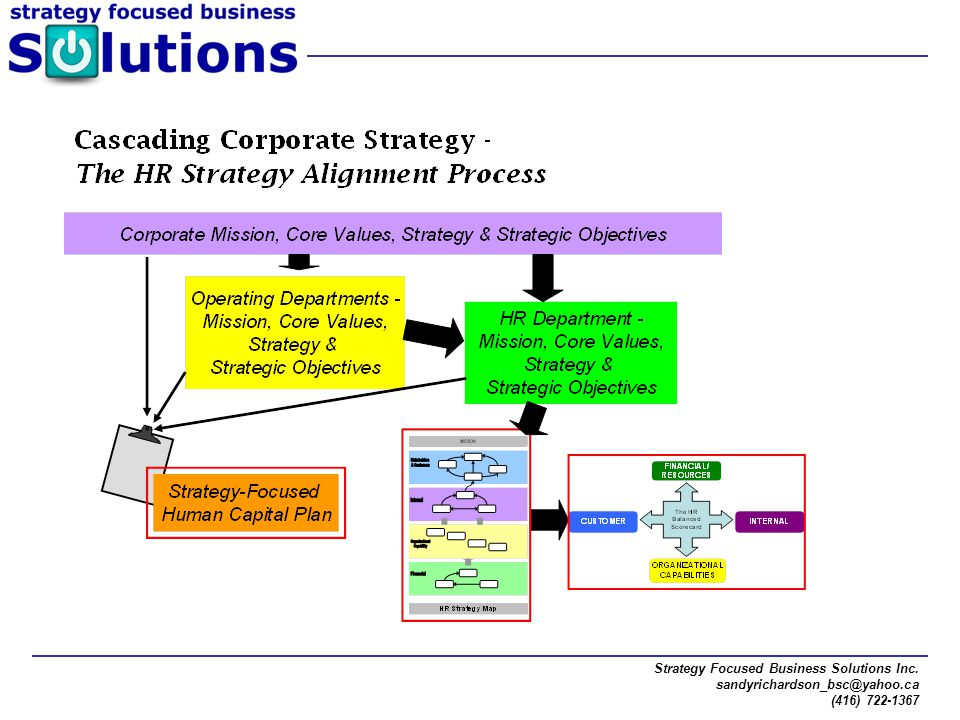 Strategy Focused Business Solutions Inc.