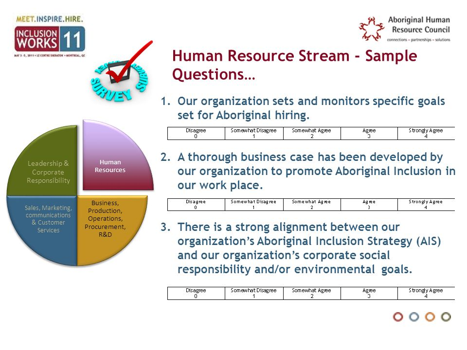 Human Resource Stream - Sample Questions…