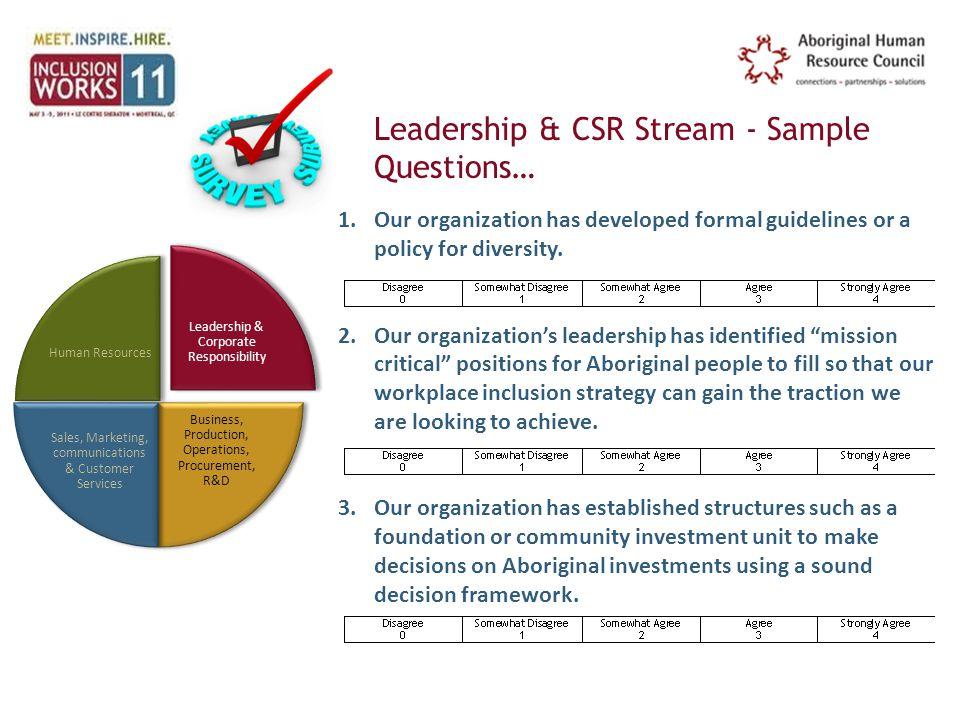 Leadership & CSR Stream - Sample Questions…