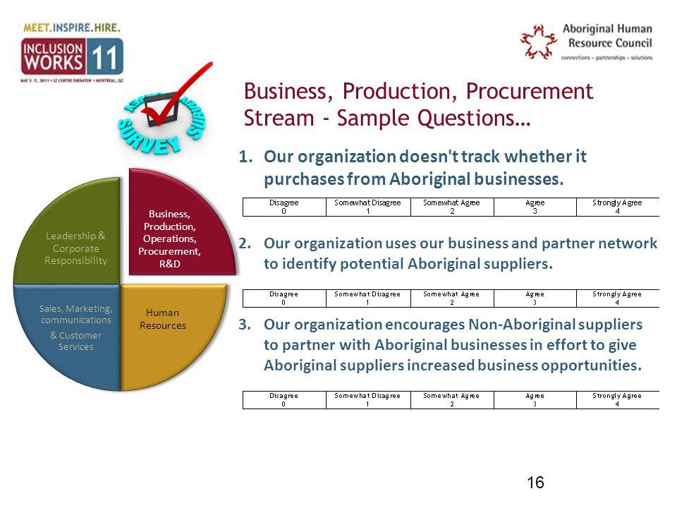 Business, Production, Procurement Stream - Sample Questions…