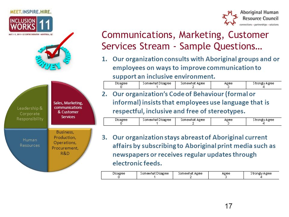 Communications, Marketing, Customer Services Stream - Sample Questions…