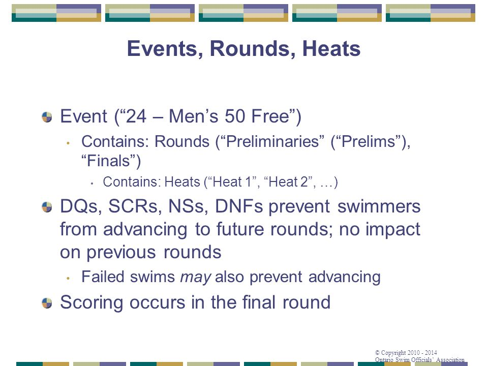 Events, Rounds, Heats Event ( 24 – Men's 50 Free )