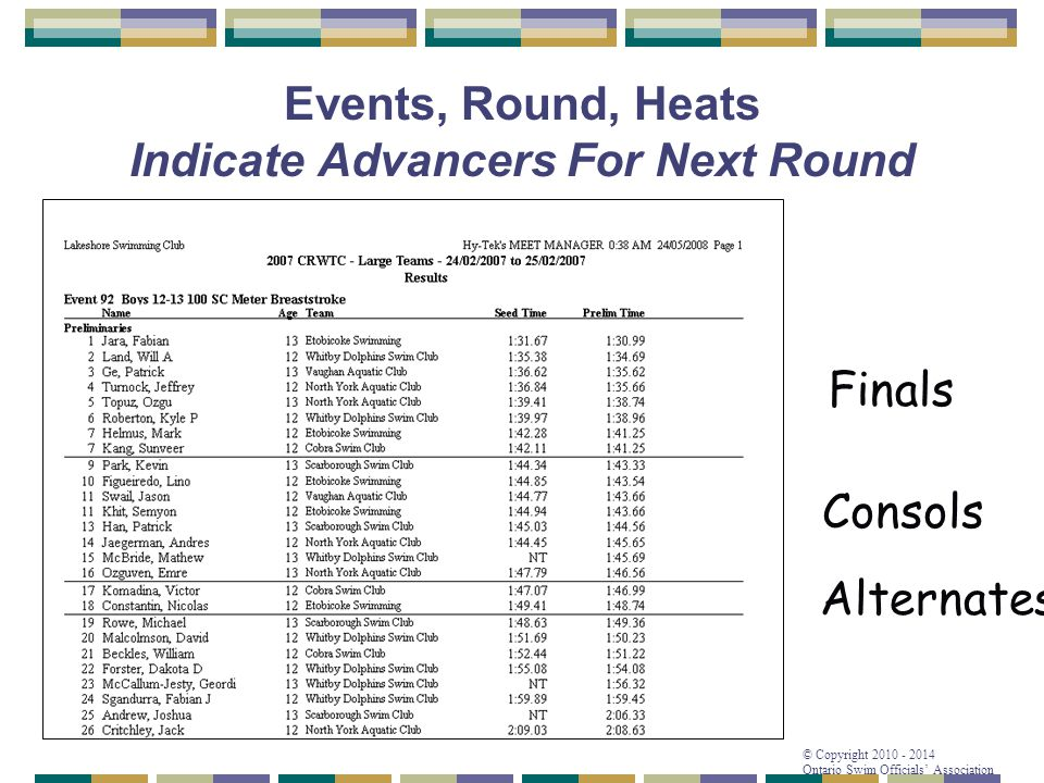 Events, Round, Heats Indicate Advancers For Next Round