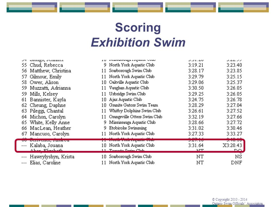 Scoring Exhibition Swim