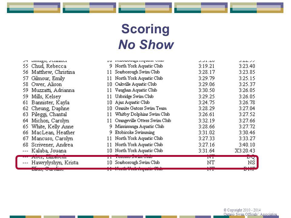 Scoring No Show