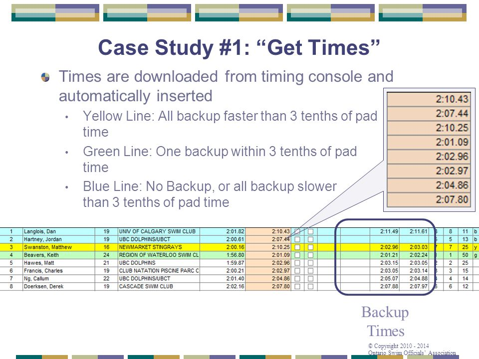Case Study #1: Get Times