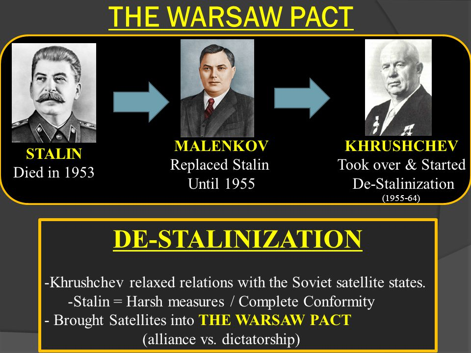 THE WARSAW PACT DE-STALINIZATION MALENKOV Replaced Stalin Until 1955
