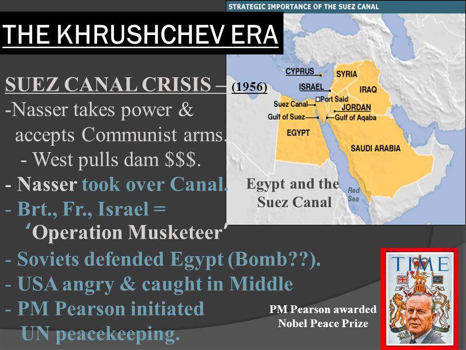 THE KHRUSHCHEV ERA SUEZ CANAL CRISIS – (1956) Nasser takes power &
