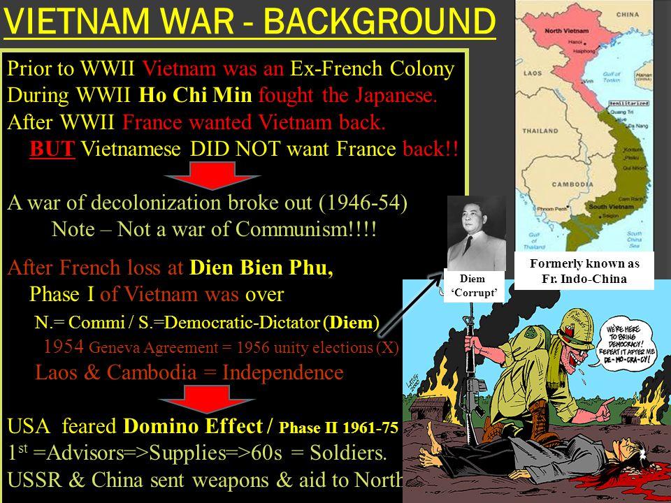 VIETNAM WAR - BACKGROUND