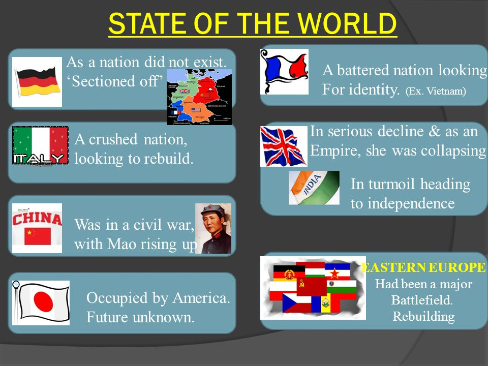 STATE OF THE WORLD As a nation did not exist. 'Sectioned off'