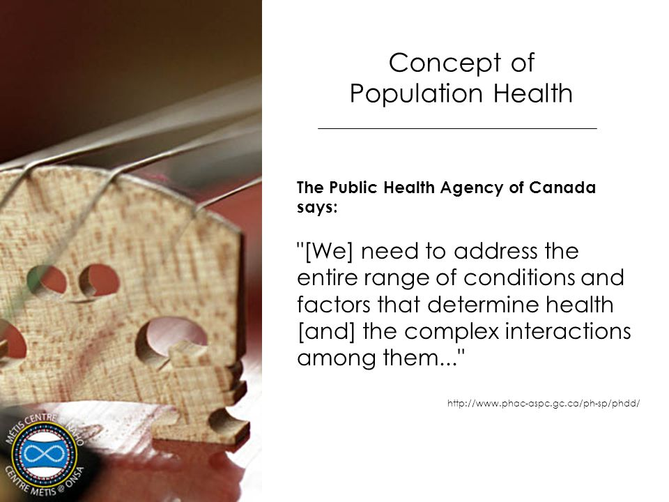 Concept of Population Health