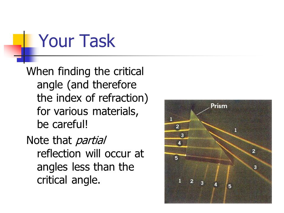 Your Task When finding the critical angle (and therefore the index of refraction) for various materials, be careful!