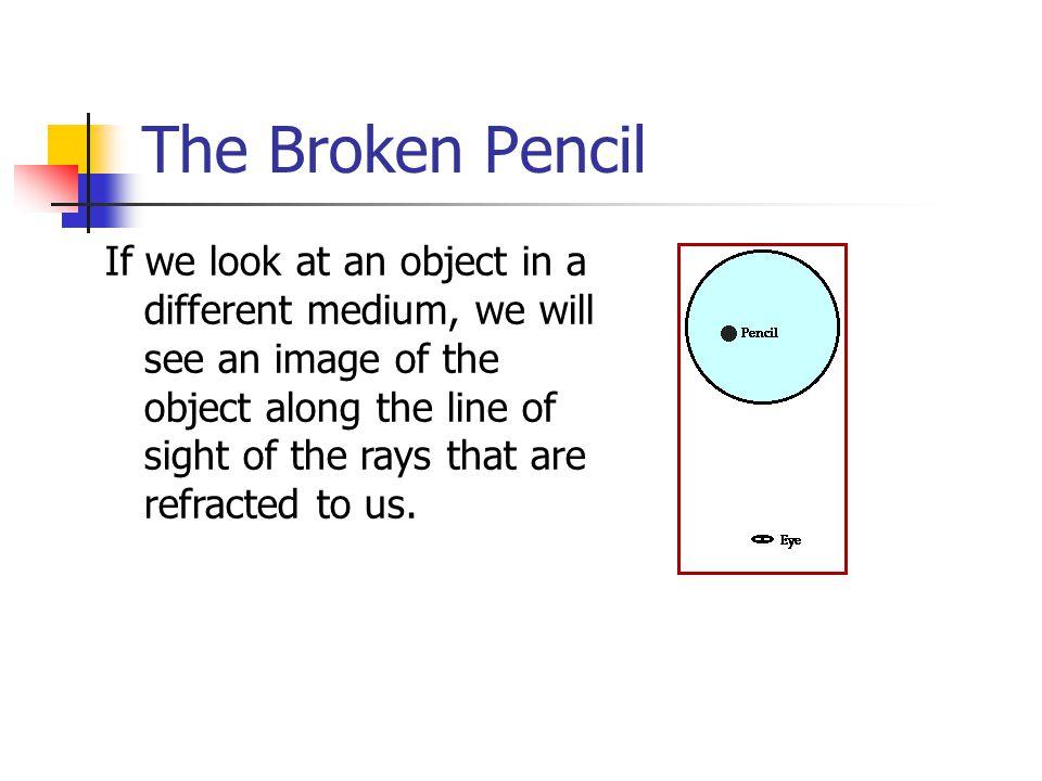 The Broken Pencil