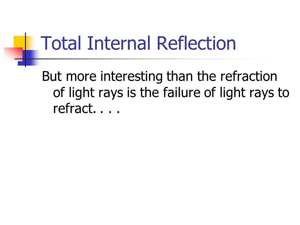 Total Internal Reflection