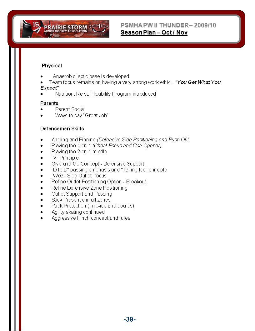 PSMHA PW II THUNDER – 2009/10 Season Plan – Oct / Nov -39-