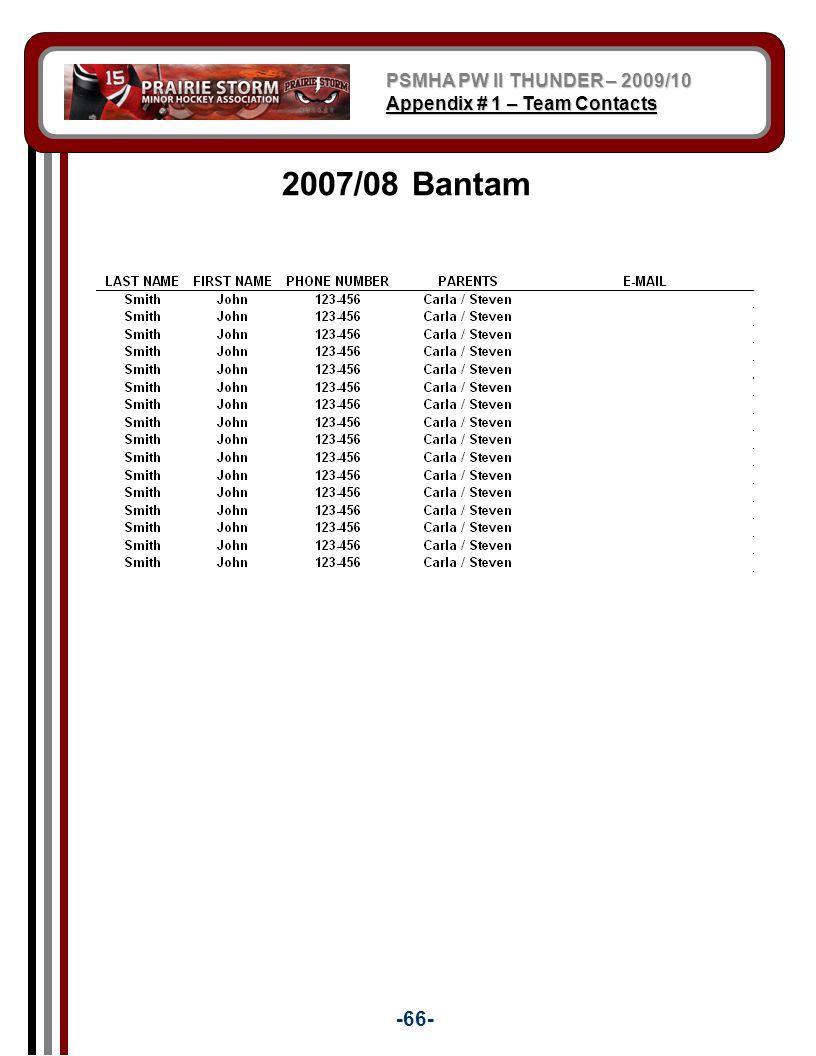 2007/08 Bantam -66- PSMHA PW II THUNDER – 2009/10