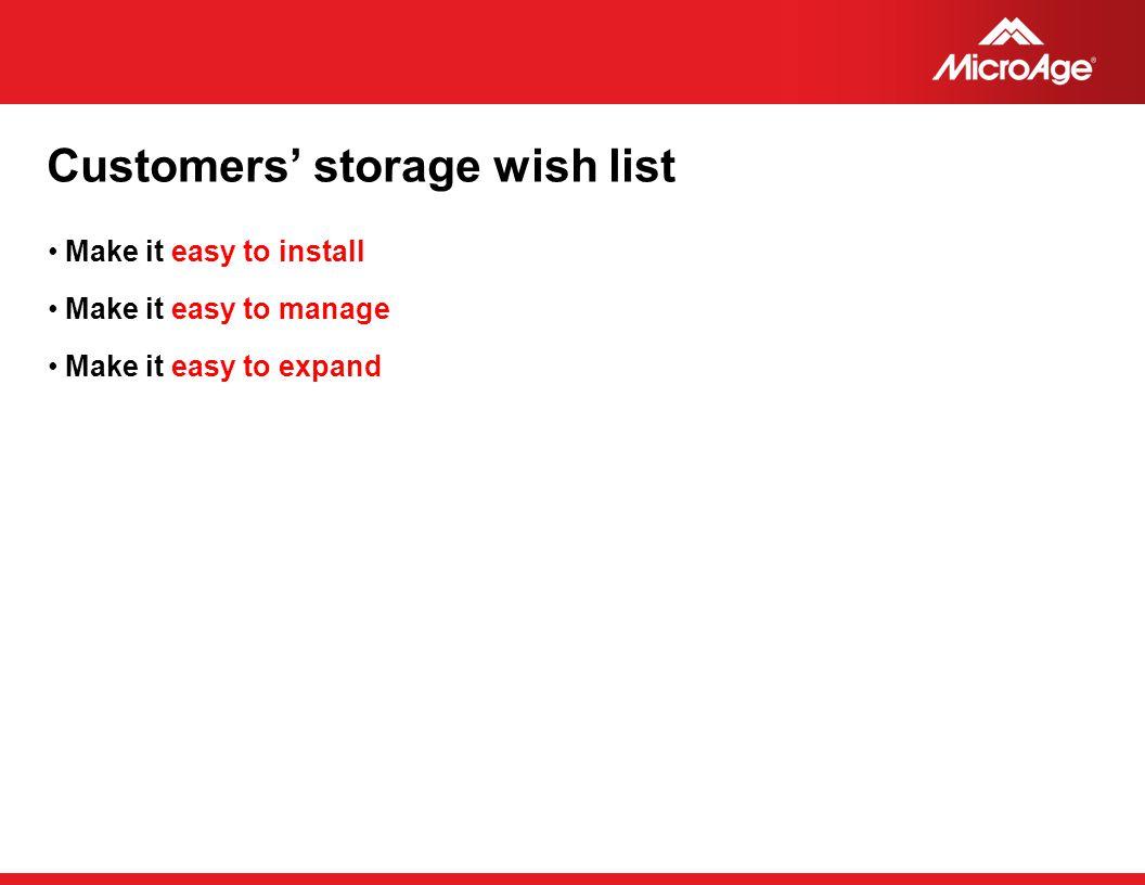 Customers' storage wish list