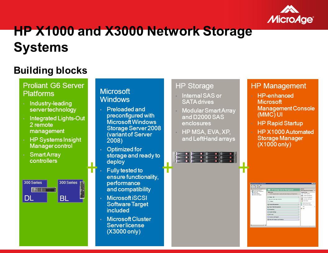 HP X1000 and X3000 Network Storage Systems