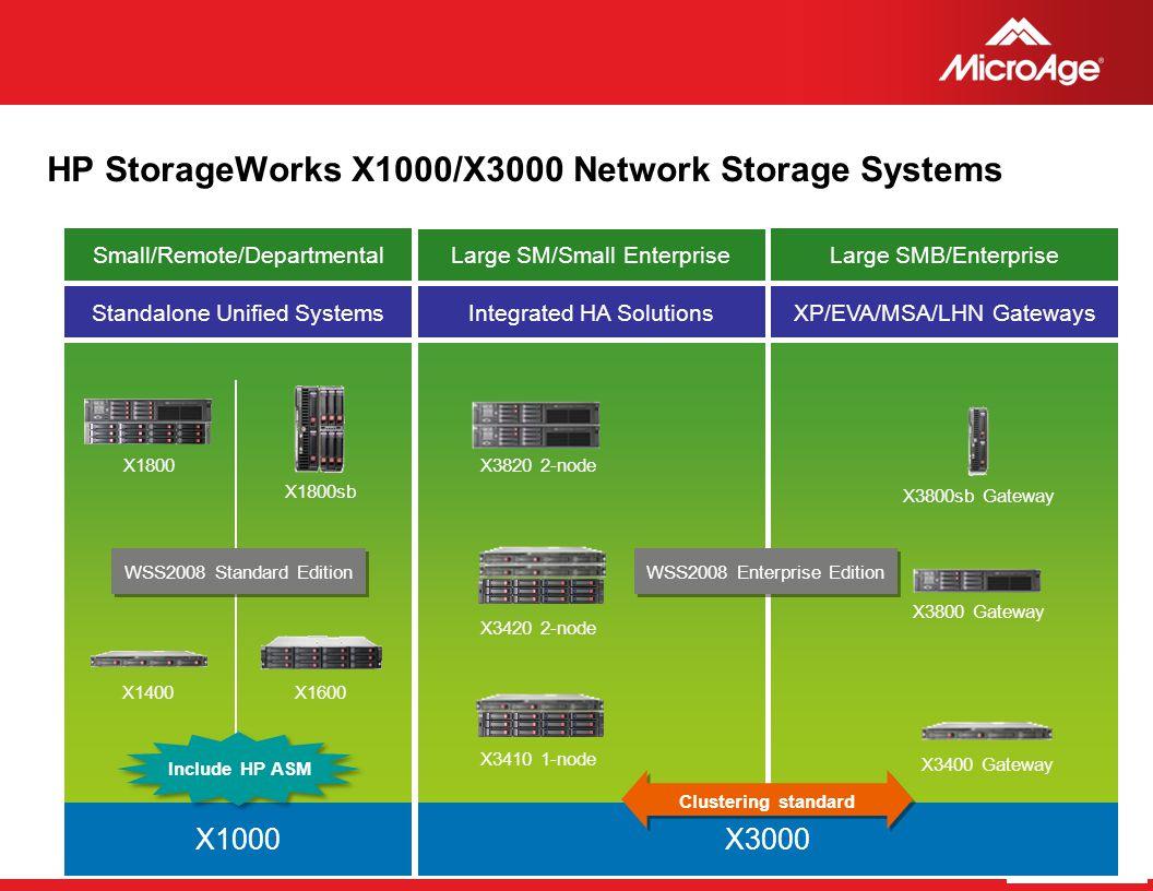 HP StorageWorks X1000/X3000 Network Storage Systems