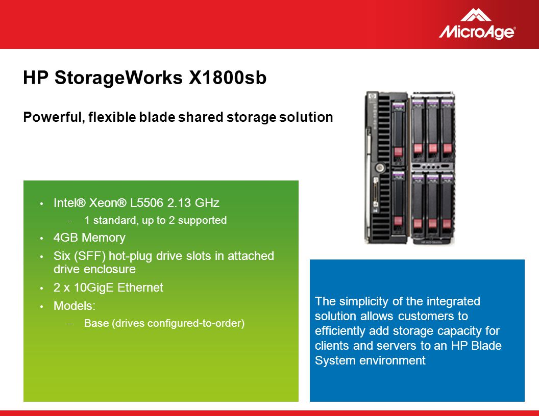 HP StorageWorks X1800sb Powerful, flexible blade shared storage solution.