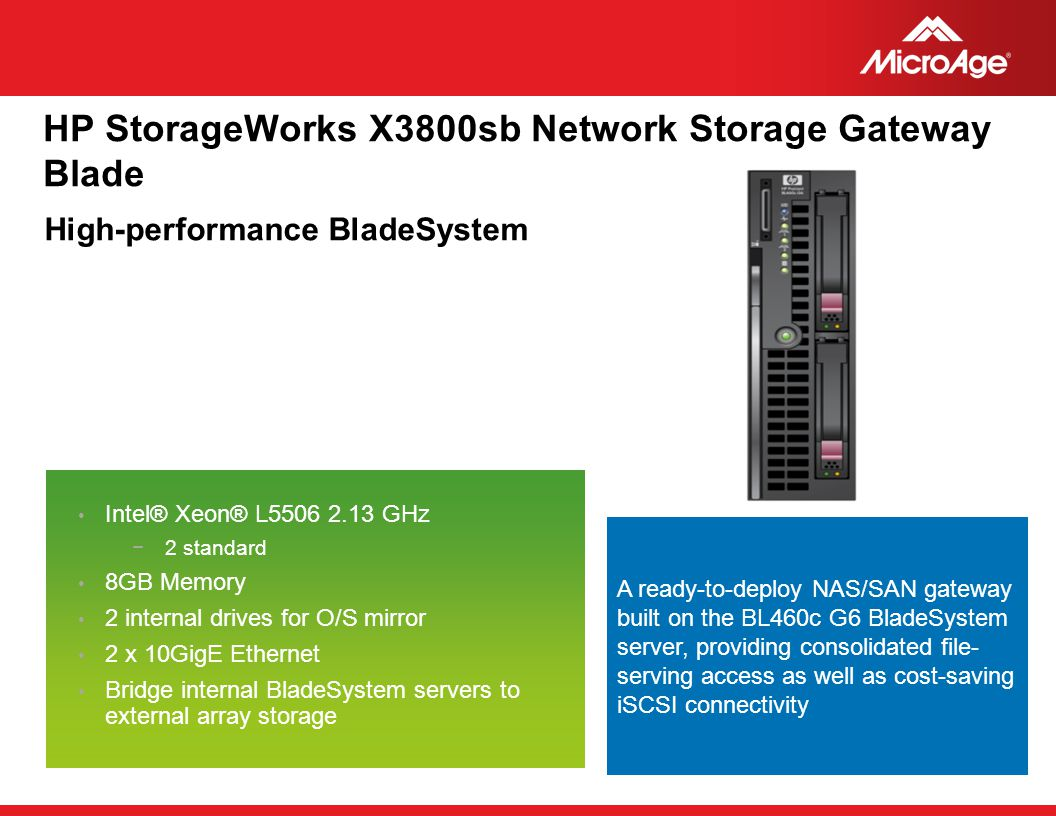 HP StorageWorks X3800sb Network Storage Gateway Blade