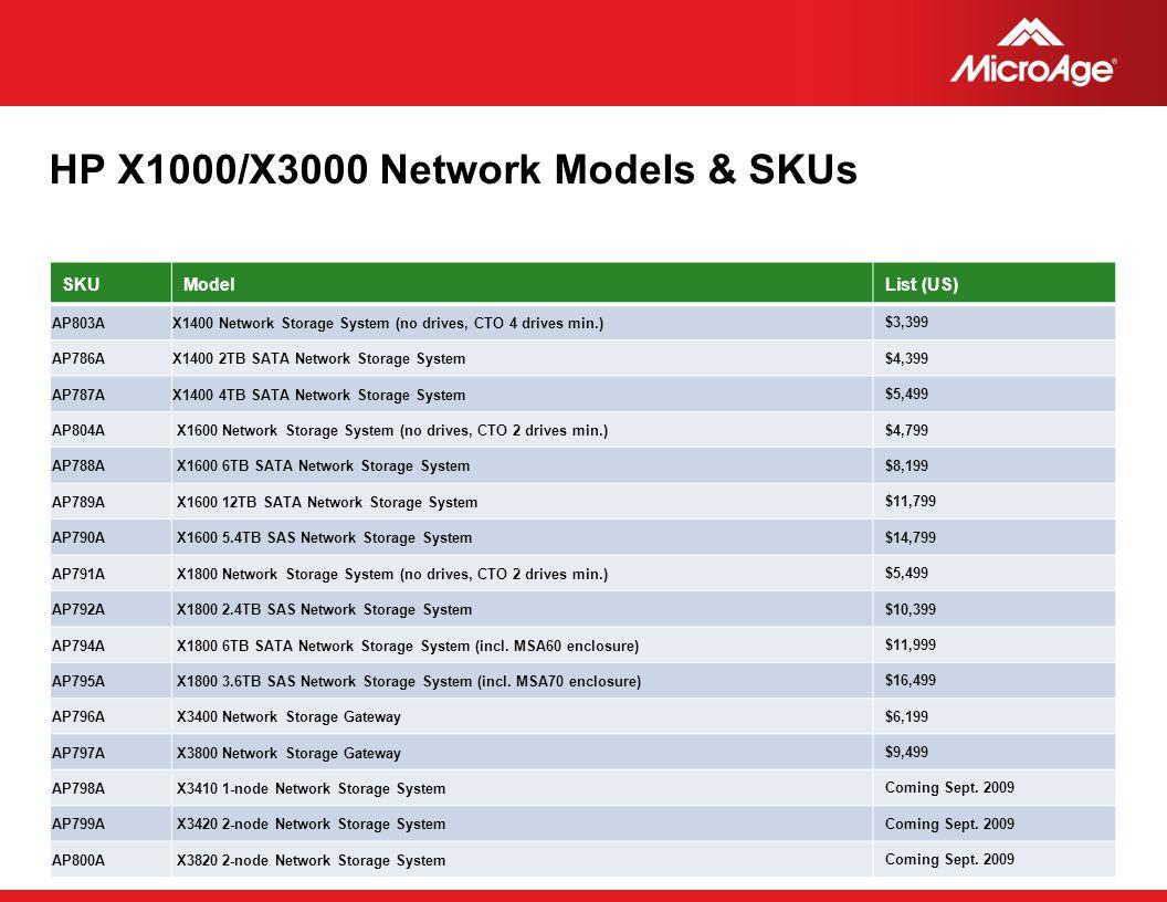 HP X1000/X3000 Network Models & SKUs