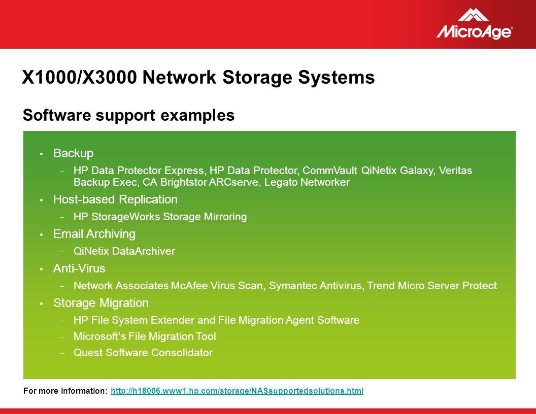 X1000/X3000 Network Storage Systems